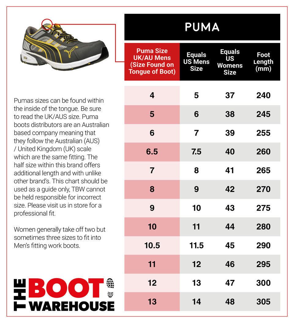 e091e2c35da Puma Conquest BLACK 630737. Safety Work Boot. Zip Side