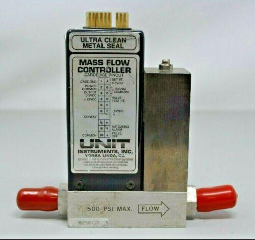 UFC-1200A / 200SCCM MFC GAS HE / UNIT
