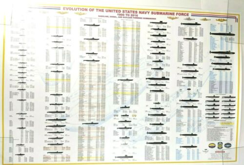 Evolution Of The United States Navy Submarine Force (1900 to 2016) Poster