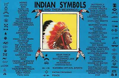 Native American Indian Symbols, Cherokee, Great Smoky Mountains NP TN - Postcard