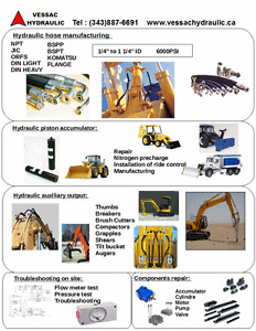 Excavator auxiliary output