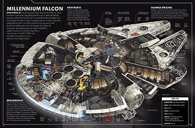 Poster A3 Star Wars Halcon Milenario / Millenium Falcon Pelicula Film Cartel 02 segunda mano  Embacar hacia Argentina