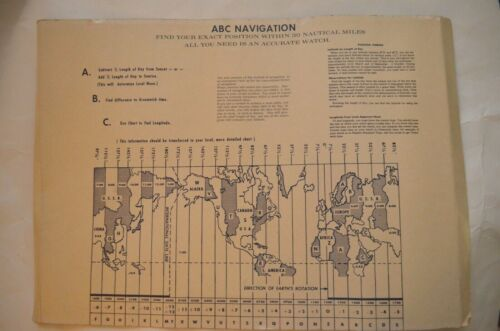 Vintage ABC Navigation Chart (Double Sided) Map