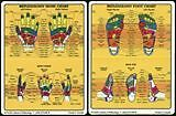 Learning Reflexology Moose Jaw Regina Area image 3