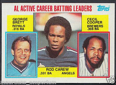 Topps 1984 Baseball Card - No 710 - George Brett / Rod Carew / Cecil Cooper