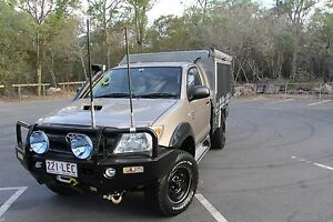 2008 Toyota Hilux Ute Sheldon Brisbane South East Preview