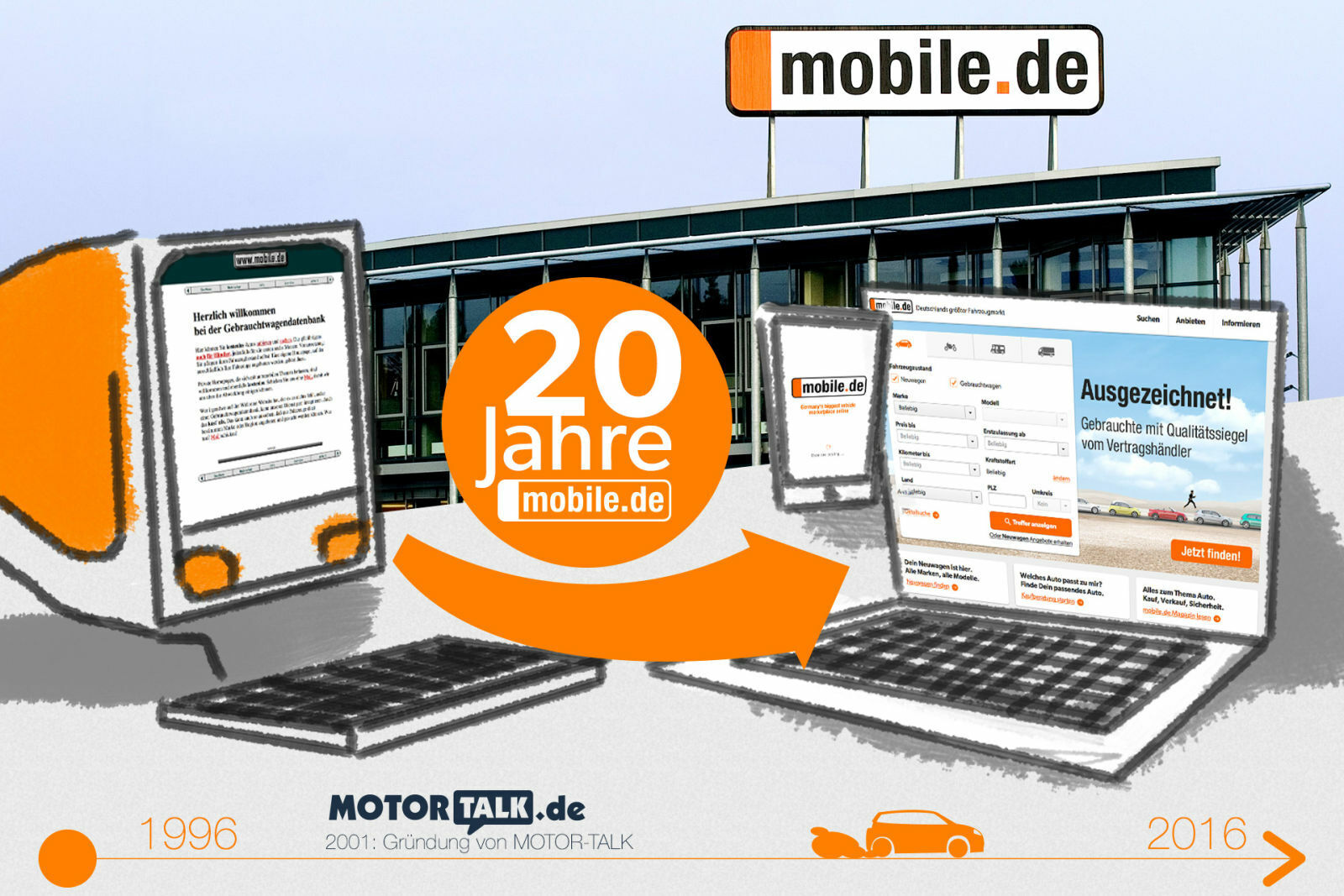 20 Jahre Mobilede Vom Start Up Zur Nummer 1 Community Magazin