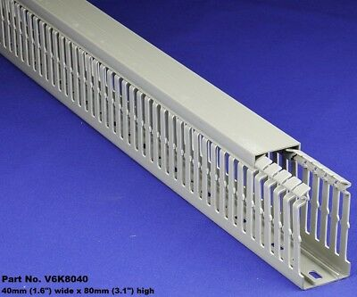1 Set- 1.5x3x2m Gray High Density Premium Wiring Duct Cover Ulcecsa Listed
