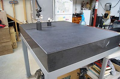 bicycle frame building alignment table