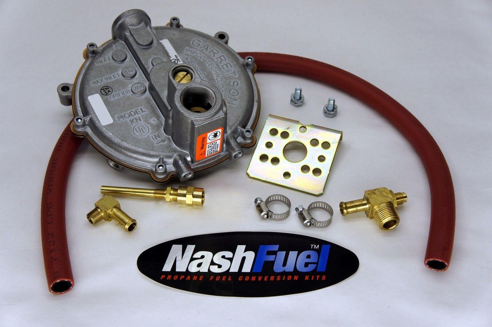 Natural Gas Price Converter