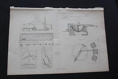1893 Stich Bergbau / Königliche Friedrichshütte Tarnowitz 3