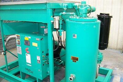 Sullivan-palatek 200 Hp Rotary Screw Air Compressor One Year Airend Warranty