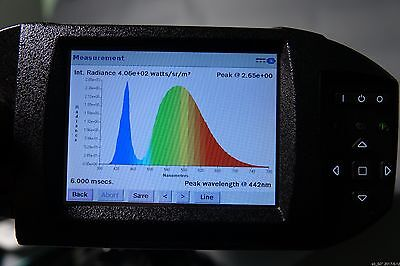 Photo Research Spectrascan Pr-670 Spectroradiometer Color Analyzer W Ms-75 Lens