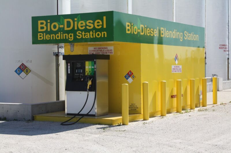 Retail bio-diesel (or ethanol) blending station PRICE DROP!