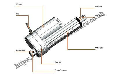 High Power 12v Dc Linear Actuator 1000n Low Noise Waterproof Electric Piston