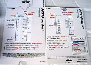 Weight Watchers TurnAround Points Finder & Points Booster