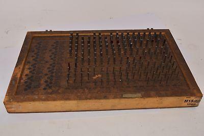 Vintage Meyer Plug Gage Set Model M15 .0615.2505 Minus