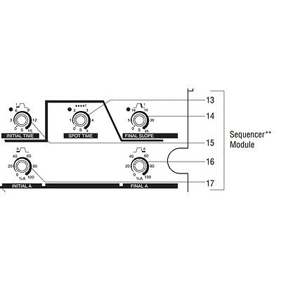 Miller Syncrowave 250dx Sequencer Module 300547