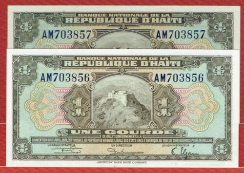 BANQUE NATIONALE DE LA REPUBLIQUE D