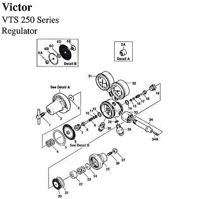 Repair Kit - Victor Vts 250 2-stage Oxygen Regulator Avvts250rk