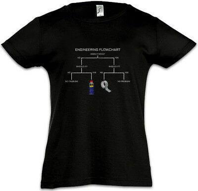 Engineering Flowchart Kinder Mädchen T-Shirt Rennfahrer Petrol Head Fun Auto Car