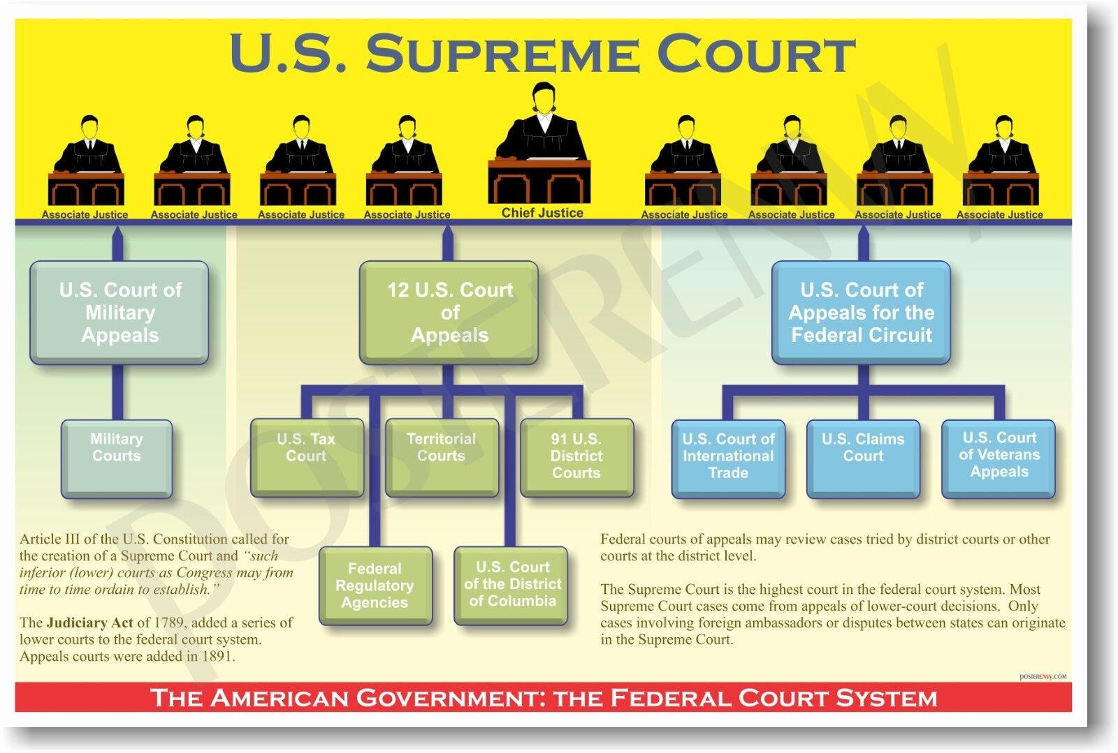 american court system The american court system is based on the english common law system the basic idea is that there are two sides, the plaintiff and the defendant, who present their arguments before an impartial judge (and sometimes a jury) in a criminal case, the prosecutor acts as a plaintiff on behalf of the citizens or state.