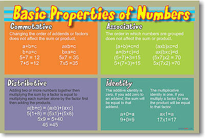 Basic Properties of Numbers  MATH Classroom ...