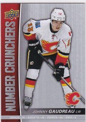 Johnny Gaudreau 2015-16 Upper Deck Eishockey,Number Crunchers, Sammelkarte