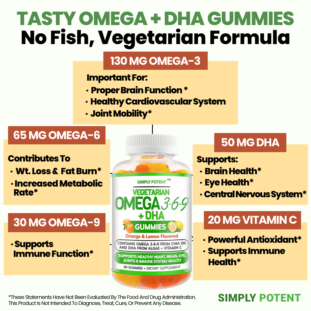 Omega 3 6 9 + DHA + Vitamin C Fish-Free Gummies for Brain, Heart, Joint Support 8