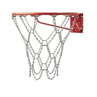 Rims Nets