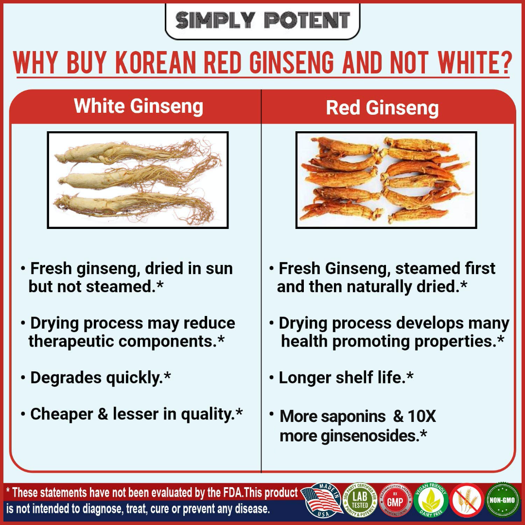 Korean Ginseng Red Panax Ginseng 1000 mg Huge 3 Month Supply for Energy & Libido 5