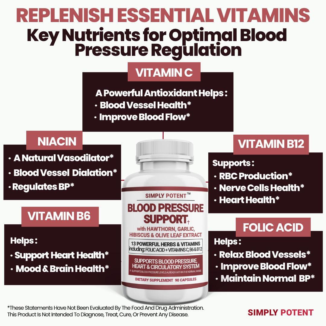 Blood Pressure Support Supplement w Hawthorn Garlic, Hibiscus for Healthy Heart 5