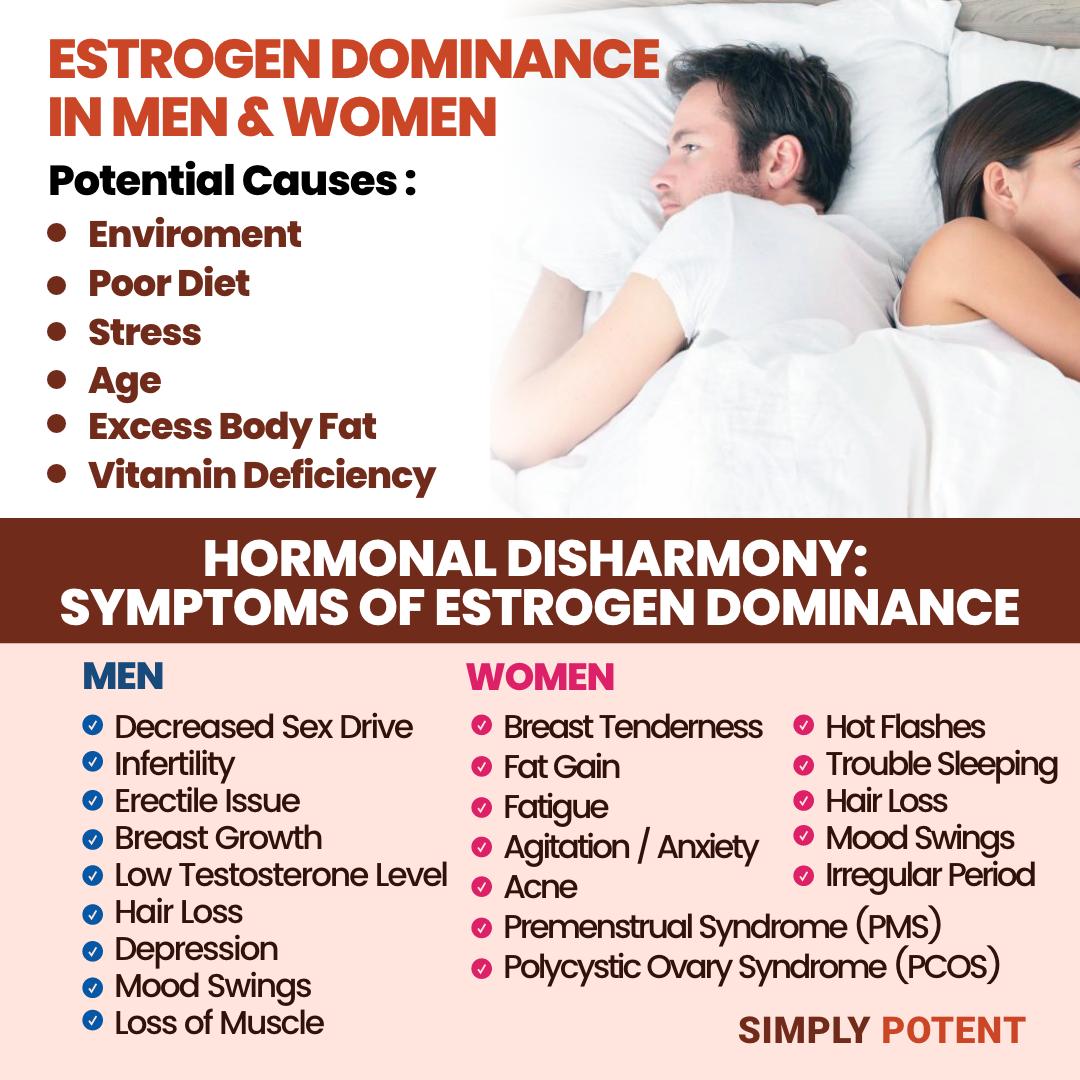 DIM Supplement 150mg + BioPerine for Menopause Relief Hot Flashes Estrogen Pills 2
