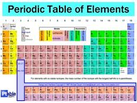 LOOKING FOR CHEMISTRY TUTOR