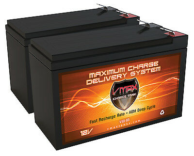 HMParts E-Scooter Batterie ladeanzeige 36 V