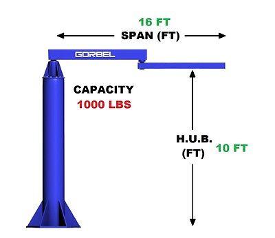 Gorbel Articulating Jib Crane - 12 Ton Capacity Span 16 Ft Hub 10 Ft