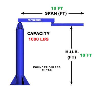Gorbel Foundationless Articulating Jib Crane - 12 Ton Cap. Span 10 Ft Hub 10 Ft