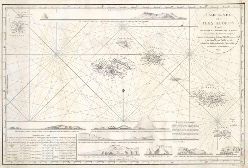1791 Depot de Marine Chart / Map  of the Azores w/ Coastal Views