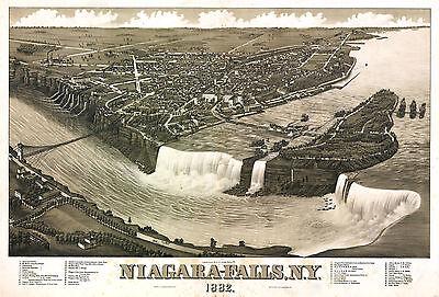 1882 Map Bird's-Eye View of Niagara Falls New York Wall Art Poster History