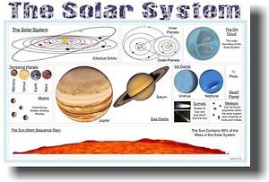 The-Solar-System-NASA-Space-Science-Planets-Astronomy-NEW ...