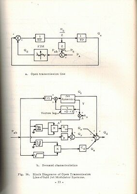 1966 Basic Applied Research Fluid Power Control, USAF Flight Dynamics Lab Report