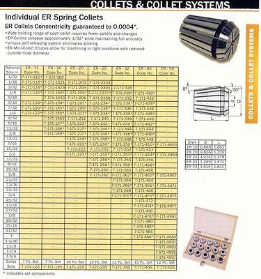 Er-40 Toolmex Collets 15 Piece Set
