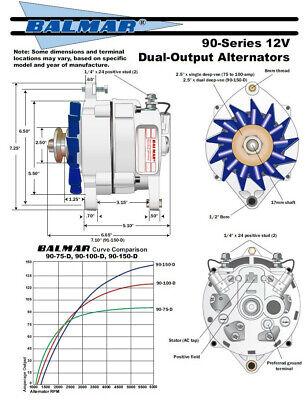 Balmar 90-75-d dual output 75A alternator