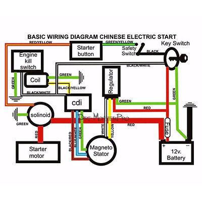 kandi 150cc engine wiring diagram wiring diagram on the net GY6 150Cc Wiring-Diagram