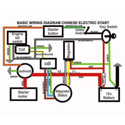 Pit bike wiring diagram converting ac cdi dc chinese dune wiring pit bike wiring diagram converting ac cdi dc chinese dune sciox Gallery