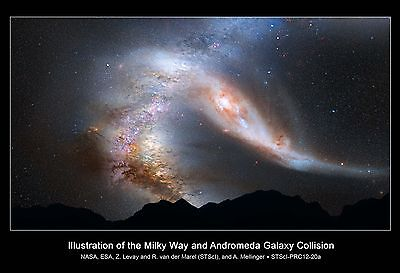Milky Way Andromeda Galaxy Collision Hi Gloss Space Poster Fine Art Print