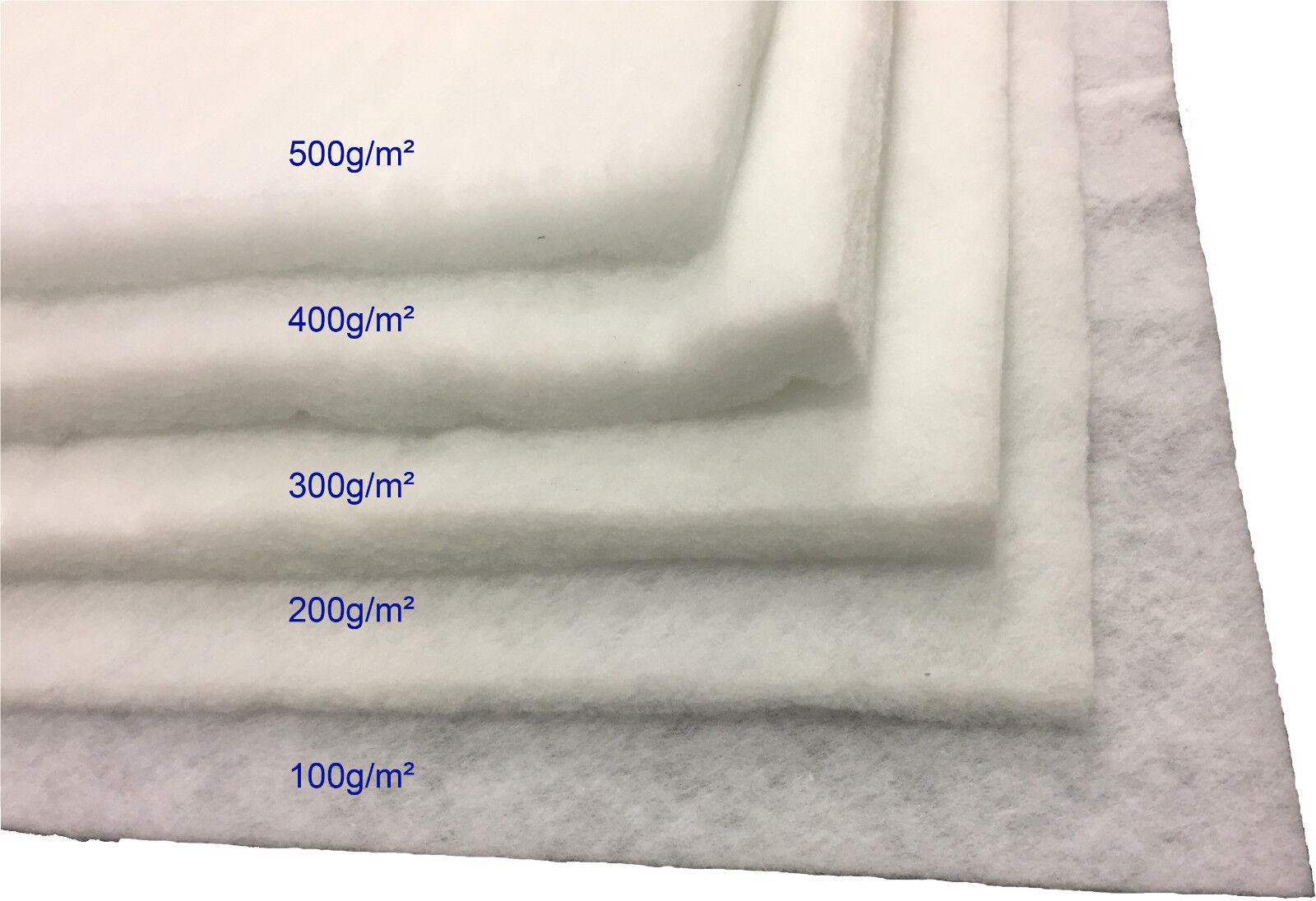 Volumenvlies Vlieswatte Polsterwatte Vliesstoff Breite 1,6m verschiedene Stärken