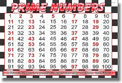 NEW POSTER - Prime Numbers - Math ...