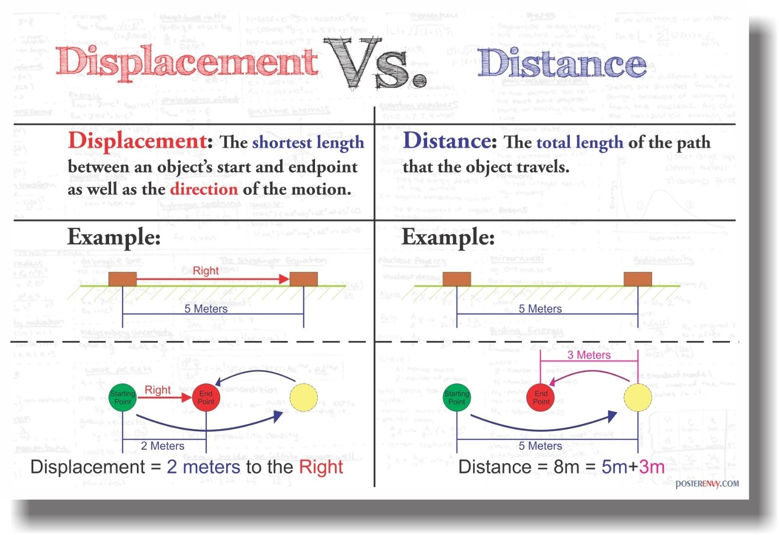 displacement lesson 1 lessons tes teach