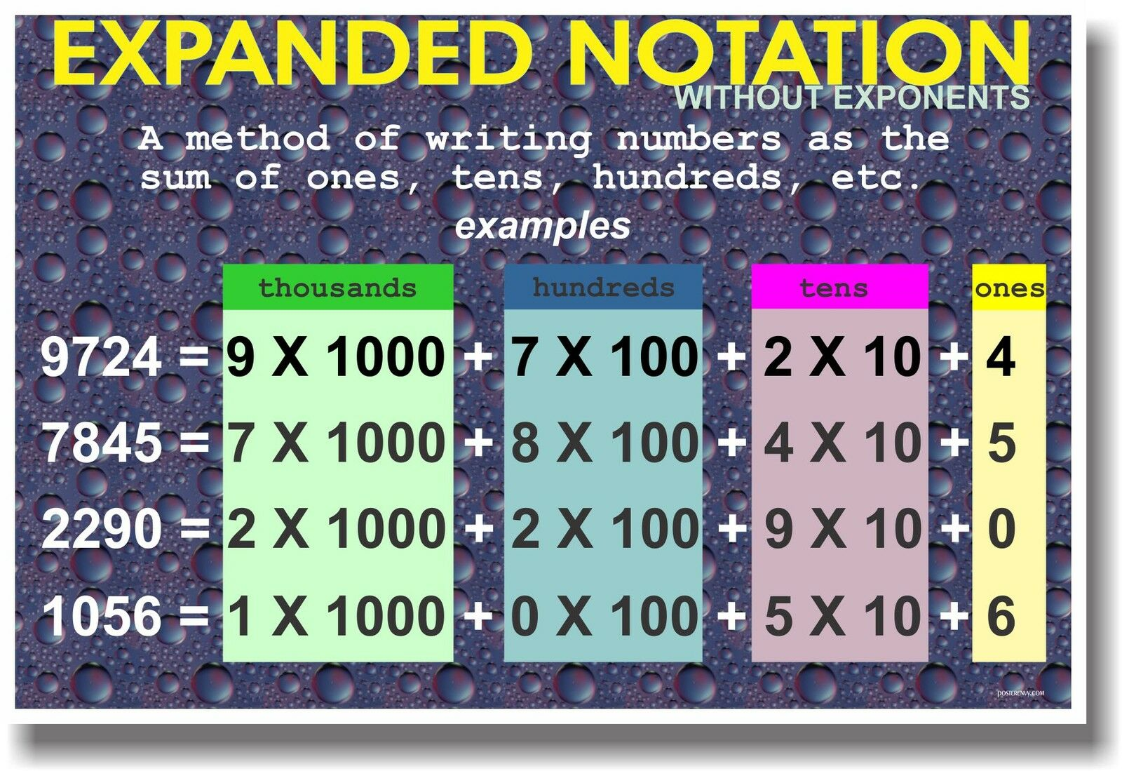worksheet Expanded Notation new poster expanded notation educational school classroom math notation